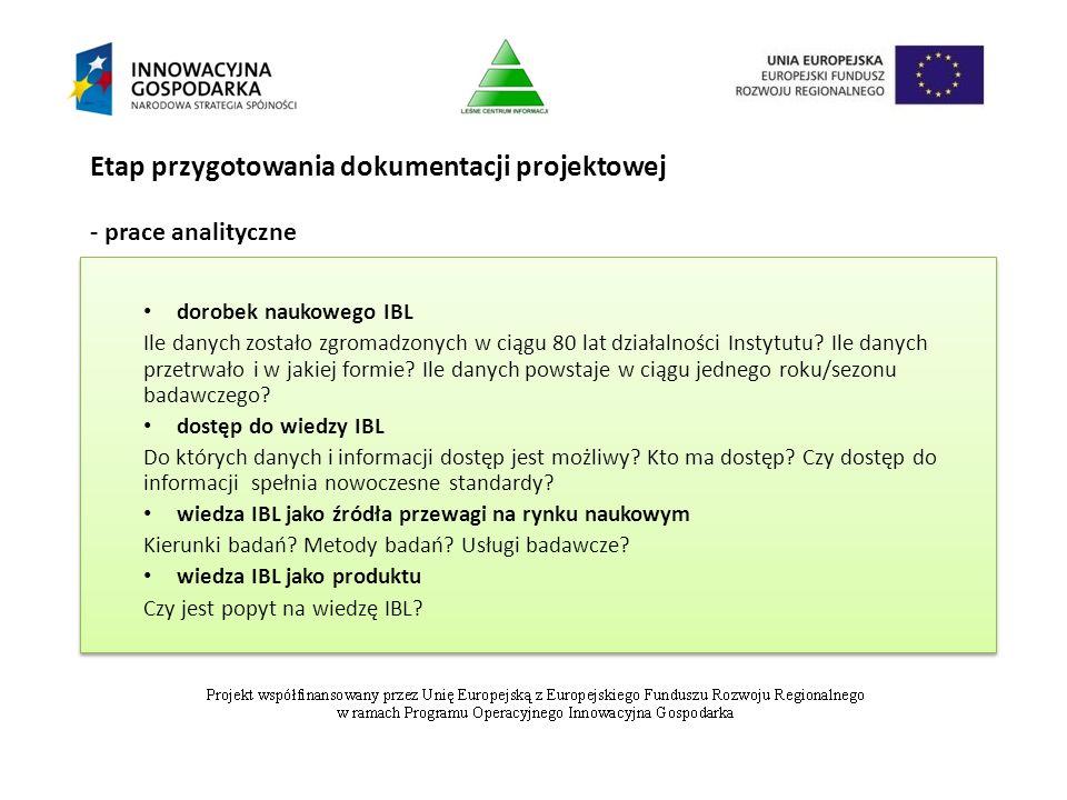 Etap przygotowania dokumentacji projektowej - prace analityczne dorobek naukowego IBL Ile danych zostało zgromadzonych w ciągu 80 lat działalności Instytutu.
