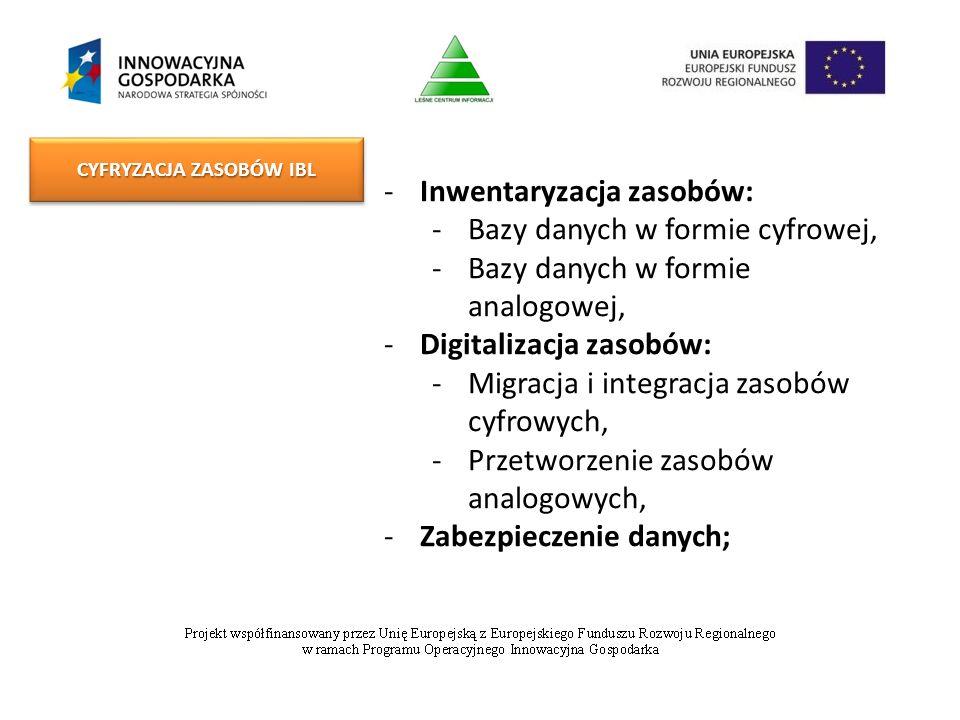 CYFRYZACJA ZASOBÓW IBL -Inwentaryzacja zasobów: -Bazy danych w formie cyfrowej, -Bazy danych w formie analogowej, -Digitalizacja zasobów: -Migracja i integracja zasobów cyfrowych, -Przetworzenie zasobów analogowych, -Zabezpieczenie danych;