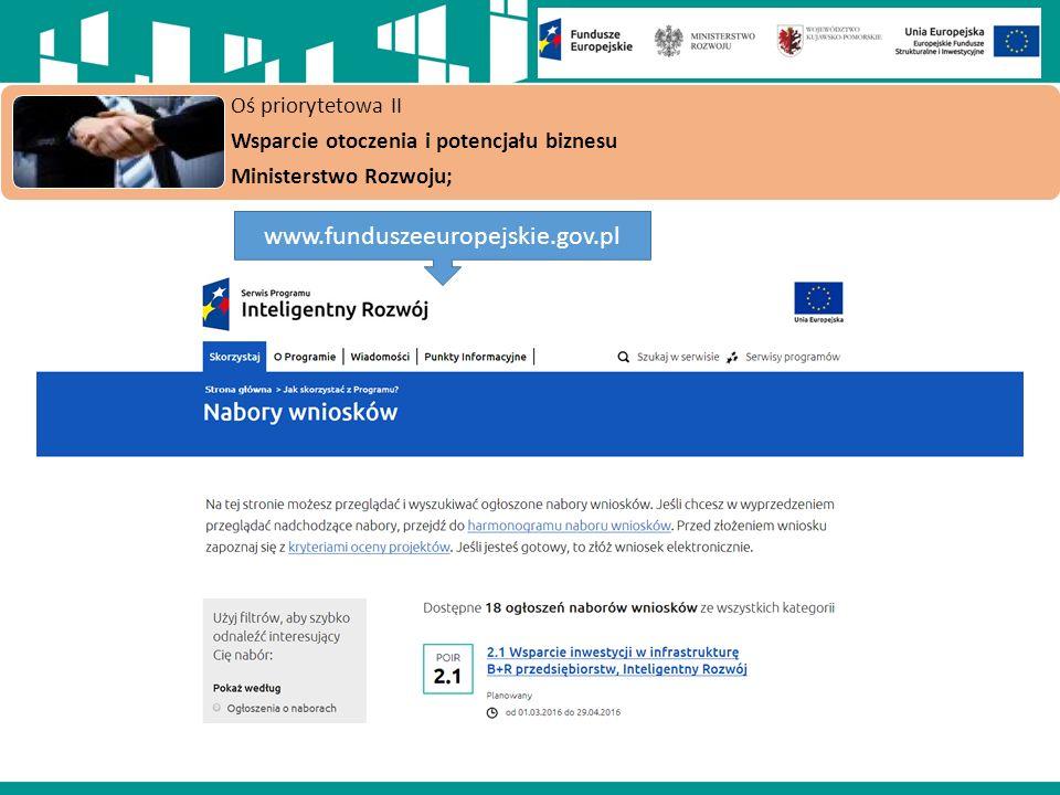 Oś priorytetowa II Wsparcie otoczenia i potencjału biznesu Ministerstwo Rozwoju; www.funduszeeuropejskie.gov.pl