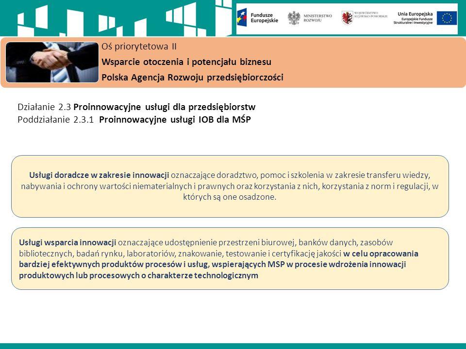 Oś priorytetowa II Wsparcie otoczenia i potencjału biznesu Polska Agencja Rozwoju przedsiębiorczości Działanie 2.3 Proinnowacyjne usługi dla przedsiębiorstw Poddziałanie 2.3.1 Proinnowacyjne usługi IOB dla MŚP Usługi wsparcia innowacji oznaczające udostępnienie przestrzeni biurowej, banków danych, zasobów bibliotecznych, badań rynku, laboratoriów, znakowanie, testowanie i certyfikację jakości w celu opracowania bardziej efektywnych produktów procesów i usług, wspierających MSP w procesie wdrożenia innowacji produktowych lub procesowych o charakterze technologicznym Usługi doradcze w zakresie innowacji oznaczające doradztwo, pomoc i szkolenia w zakresie transferu wiedzy, nabywania i ochrony wartości niematerialnych i prawnych oraz korzystania z nich, korzystania z norm i regulacji, w których są one osadzone.