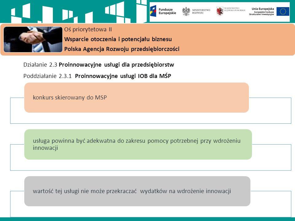 Oś priorytetowa II Wsparcie otoczenia i potencjału biznesu Polska Agencja Rozwoju przedsiębiorczości Działanie 2.3 Proinnowacyjne usługi dla przedsiębiorstw Poddziałanie 2.3.1 Proinnowacyjne usługi IOB dla MŚP konkurs skierowany do MSP usługa powinna być adekwatna do zakresu pomocy potrzebnej przy wdrożeniu innowacji wartość tej usługi nie może przekraczać wydatków na wdrożenie innowacji