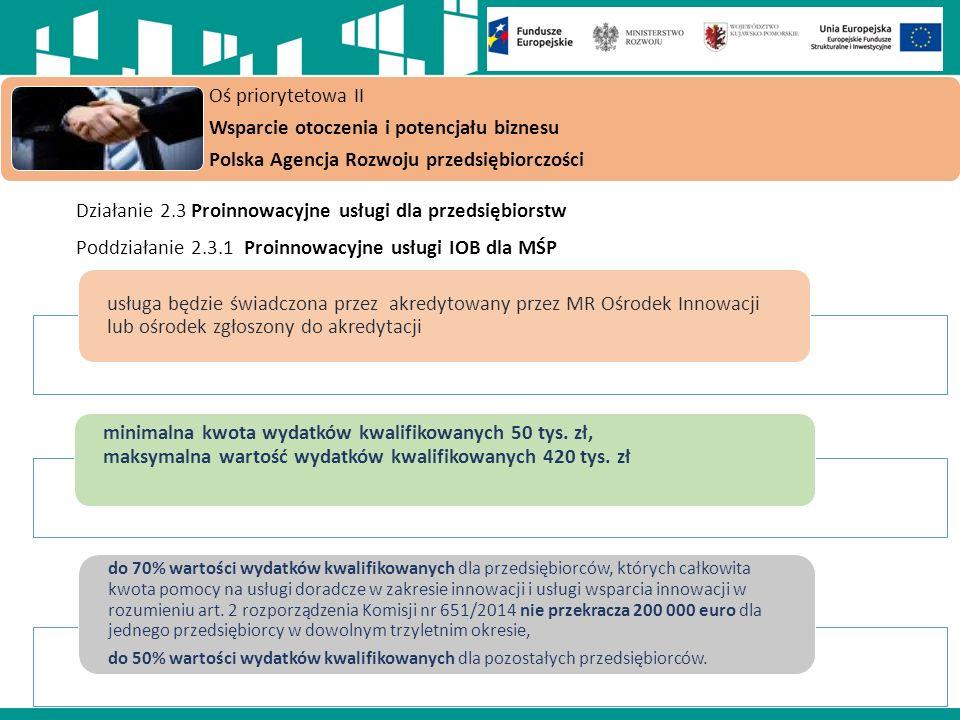 Oś priorytetowa II Wsparcie otoczenia i potencjału biznesu Polska Agencja Rozwoju przedsiębiorczości Działanie 2.3 Proinnowacyjne usługi dla przedsiębiorstw Poddziałanie 2.3.1 Proinnowacyjne usługi IOB dla MŚP usługa będzie świadczona przez akredytowany przez MR Ośrodek Innowacji lub ośrodek zgłoszony do akredytacji minimalna kwota wydatków kwalifikowanych 50 tys.