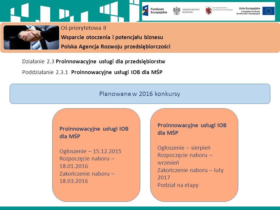 Oś priorytetowa II Wsparcie otoczenia i potencjału biznesu Polska Agencja Rozwoju przedsiębiorczości Działanie 2.3 Proinnowacyjne usługi dla przedsiębiorstw Poddziałanie 2.3.1 Proinnowacyjne usługi IOB dla MŚP Planowane w 2016 konkursy Proinnowacyjne usługi IOB dla MŚP Ogłoszenie – 15.12.2015 Rozpoczęcie naboru – 18.01.2016 Zakończenie naboru – 18.03.2016 Proinnowacyjne usługi IOB dla MŚP Ogłoszenie – sierpień Rozpoczęcie naboru – wrzesień Zakończenie naboru – luty 2017 Podział na etapy