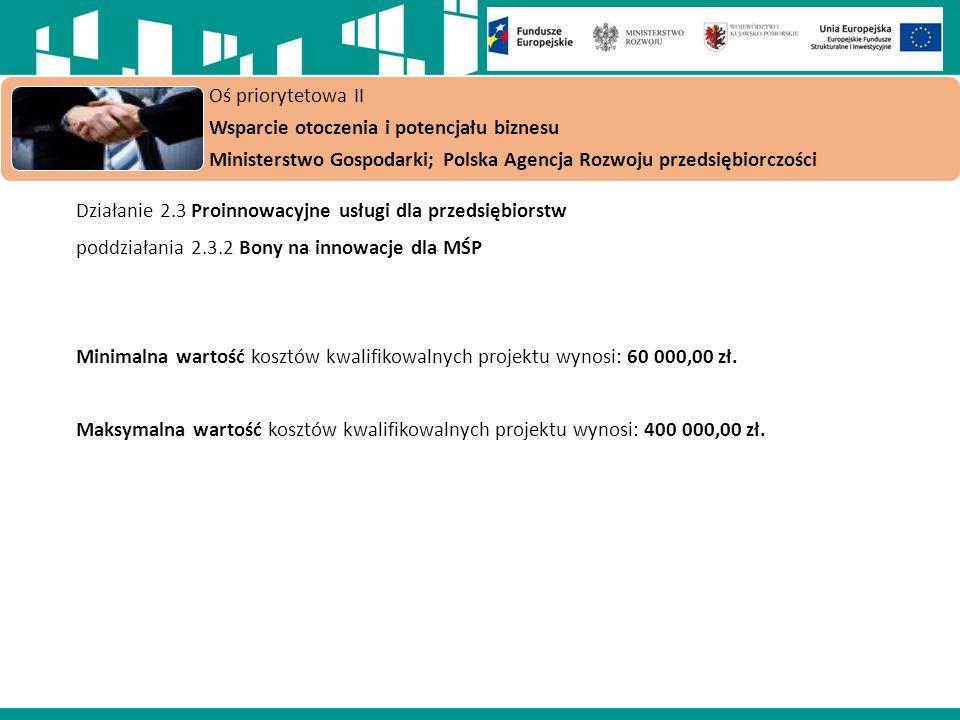 Działanie 2.3 Proinnowacyjne usługi dla przedsiębiorstw poddziałania 2.3.2 Bony na innowacje dla MŚP Minimalna wartość kosztów kwalifikowalnych projektu wynosi: 60 000,00 zł.