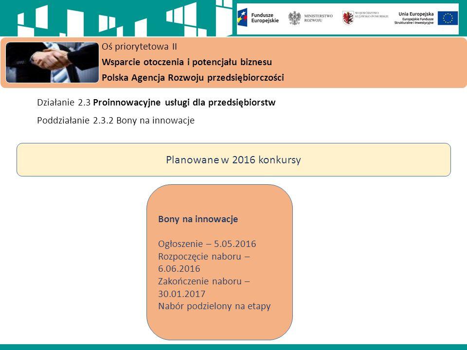 Oś priorytetowa II Wsparcie otoczenia i potencjału biznesu Polska Agencja Rozwoju przedsiębiorczości Działanie 2.3 Proinnowacyjne usługi dla przedsiębiorstw Poddziałanie 2.3.2 Bony na innowacje Planowane w 2016 konkursy Bony na innowacje Ogłoszenie – 5.05.2016 Rozpoczęcie naboru – 6.06.2016 Zakończenie naboru – 30.01.2017 Nabór podzielony na etapy