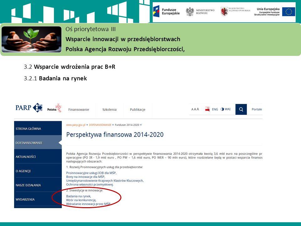 3.2 Wsparcie wdrożenia prac B+R 3.2.1 Badania na rynek Oś priorytetowa III Wsparcie innowacji w przedsiębiorstwach Polska Agencja Rozwoju Przedsiębiorczości,