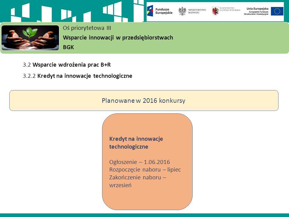 3.2 Wsparcie wdrożenia prac B+R 3.2.2 Kredyt na innowacje technologiczne Oś priorytetowa III Wsparcie innowacji w przedsiębiorstwach BGK Kredyt na innowacje technologiczne Ogłoszenie – 1.06.2016 Rozpoczęcie naboru – lipiec Zakończenie naboru – wrzesień Planowane w 2016 konkursy