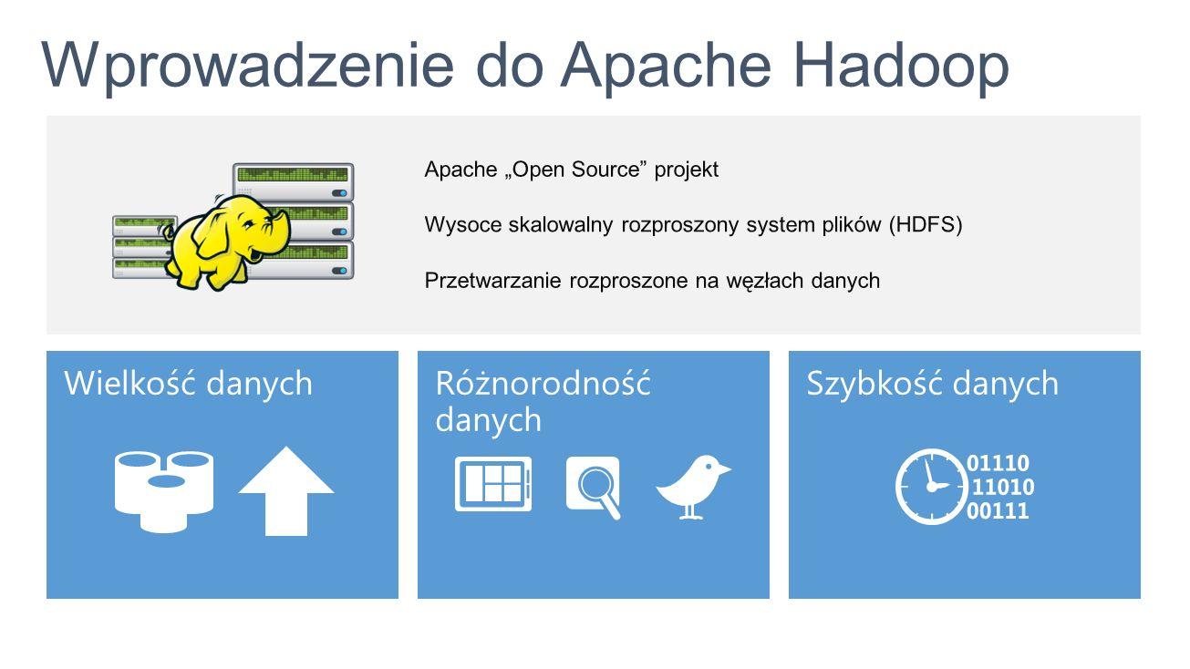Wprowadzenie do Apache Hadoop