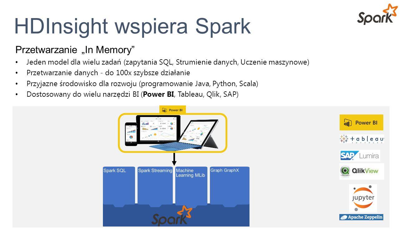 """HDInsight wspiera Spark Przetwarzanie """"In Memory Jeden model dla wielu zadań (zapytania SQL, Strumienie danych, Uczenie maszynowe) Przetwarzanie danych - do 100x szybsze działanie Przyjazne środowisko dla rozwoju (programowanie Java, Python, Scala) Dostosowany do wielu narzędzi BI (Power BI, Tableau, Qlik, SAP)"""