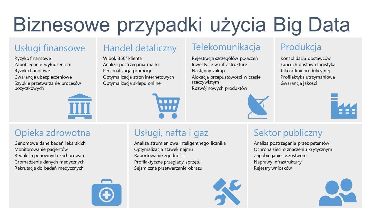 Biznesowe przypadki użycia Big Data Usługi finansoweHandel detaliczny TelekomunikacjaProdukcja Opieka zdrowotnaSektor publicznyUsługi, nafta i gaz