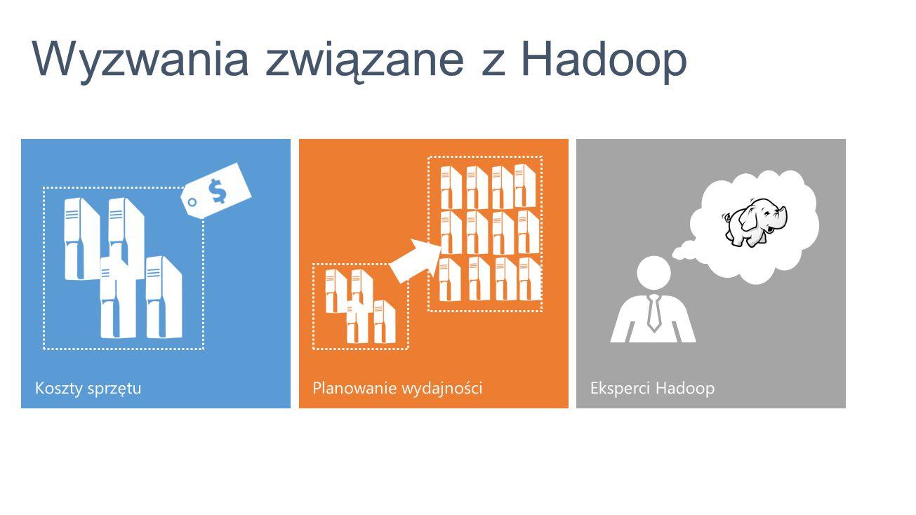 Wyzwania związane z Hadoop
