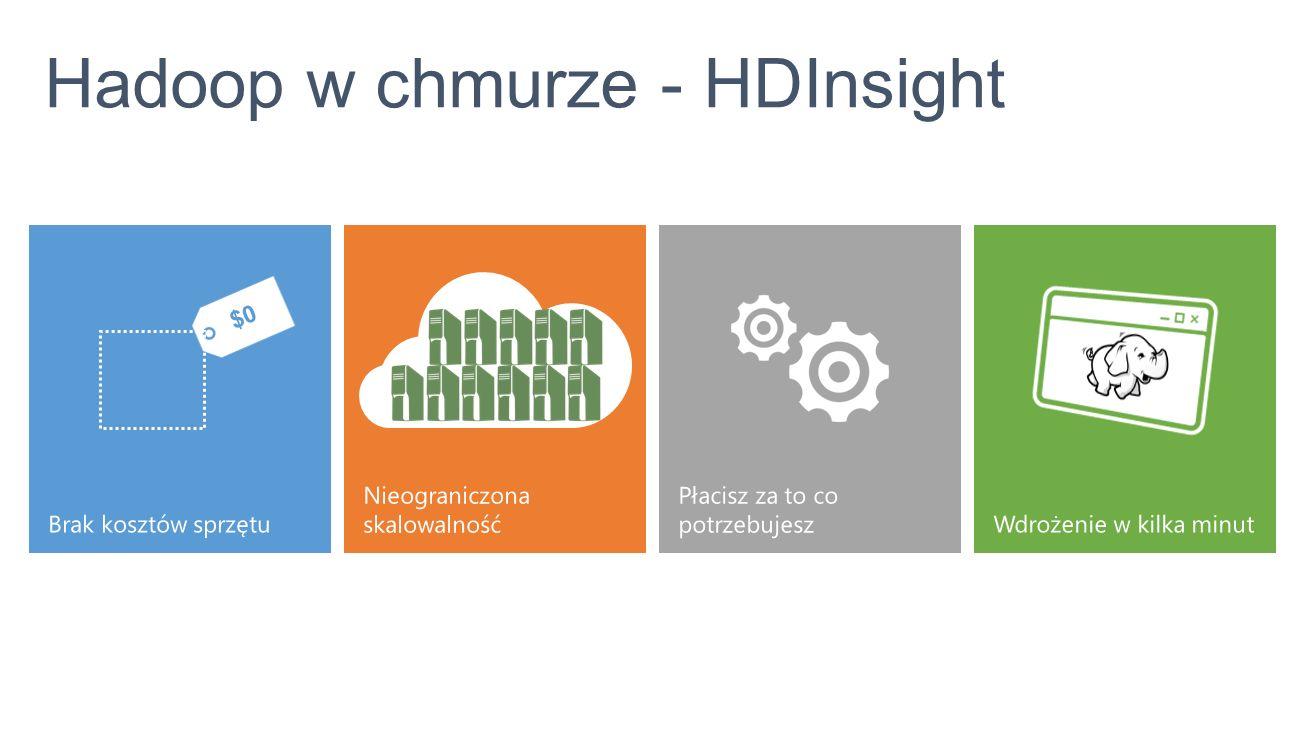 $0 Hadoop w chmurze - HDInsight