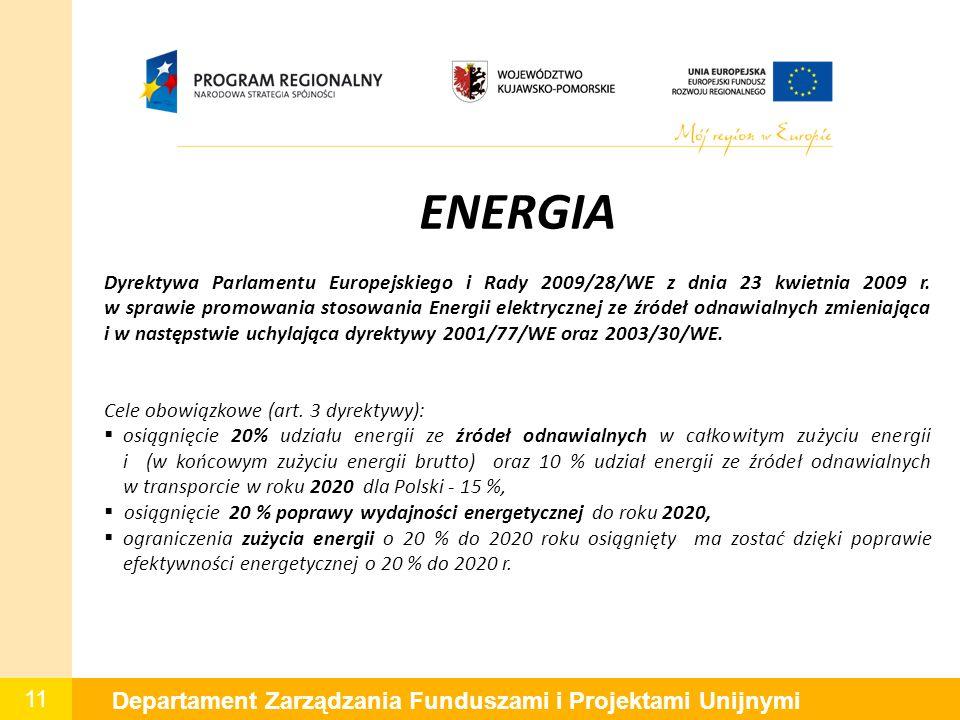 11 Departament Zarządzania Funduszami i Projektami Unijnymi ENERGIA Dyrektywa Parlamentu Europejskiego i Rady 2009/28/WE z dnia 23 kwietnia 2009 r. w