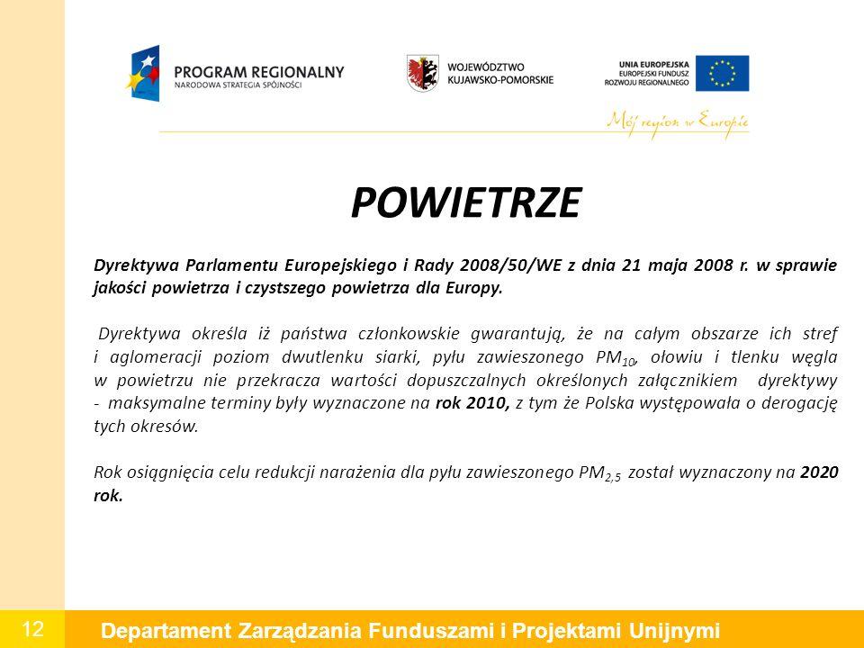 12 Departament Zarządzania Funduszami i Projektami Unijnymi POWIETRZE Dyrektywa Parlamentu Europejskiego i Rady 2008/50/WE z dnia 21 maja 2008 r.