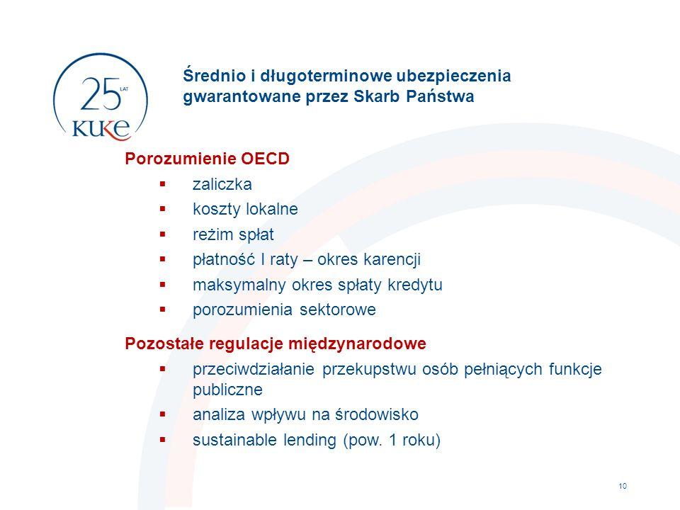 Średnio i długoterminowe ubezpieczenia gwarantowane przez Skarb Państwa 10 Porozumienie OECD  zaliczka  koszty lokalne  reżim spłat  płatność I raty – okres karencji  maksymalny okres spłaty kredytu  porozumienia sektorowe Pozostałe regulacje międzynarodowe  przeciwdziałanie przekupstwu osób pełniących funkcje publiczne  analiza wpływu na środowisko  sustainable lending (pow.