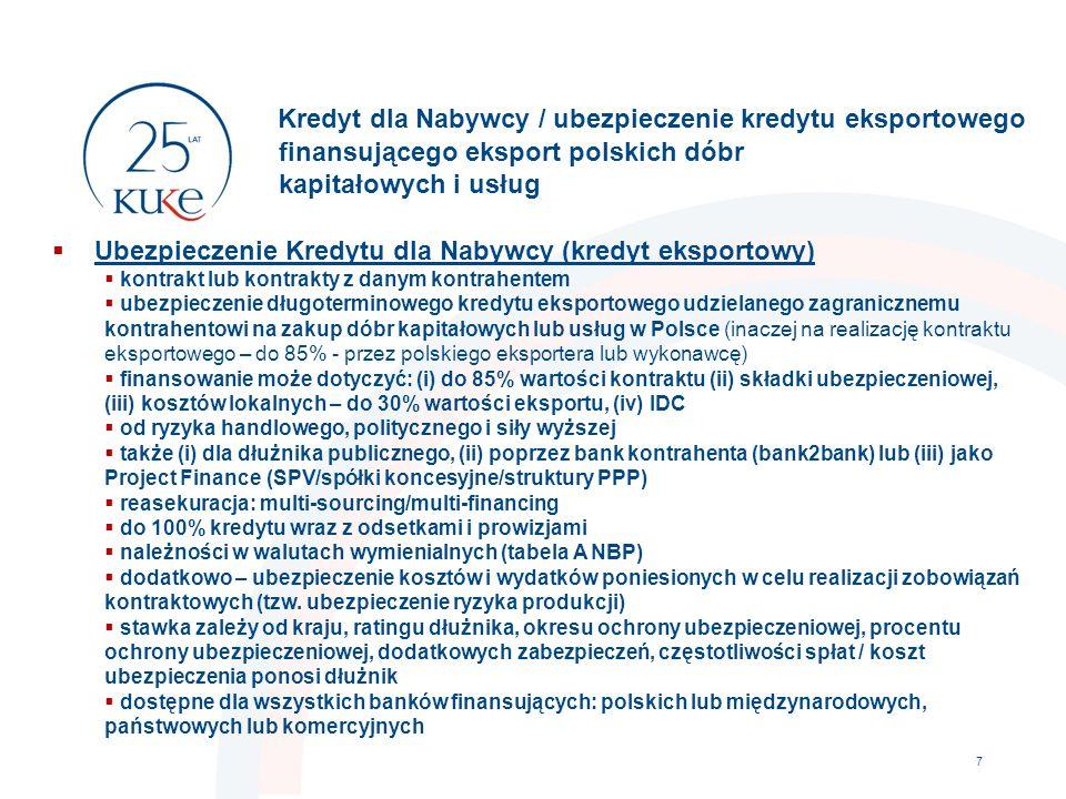 Kredyt dla Nabywcy / ubezpieczenie kredytu eksportowego finansującego eksport polskich dóbr kapitałowych i usług 7  Ubezpieczenie Kredytu dla Nabywcy (kredyt eksportowy)  kontrakt lub kontrakty z danym kontrahentem  ubezpieczenie długoterminowego kredytu eksportowego udzielanego zagranicznemu kontrahentowi na zakup dóbr kapitałowych lub usług w Polsce (inaczej na realizację kontraktu eksportowego – do 85% - przez polskiego eksportera lub wykonawcę)  finansowanie może dotyczyć: (i) do 85% wartości kontraktu (ii) składki ubezpieczeniowej, (iii) kosztów lokalnych – do 30% wartości eksportu, (iv) IDC  od ryzyka handlowego, politycznego i siły wyższej  także (i) dla dłużnika publicznego, (ii) poprzez bank kontrahenta (bank2bank) lub (iii) jako Project Finance (SPV/spółki koncesyjne/struktury PPP)  reasekuracja: multi-sourcing/multi-financing  do 100% kredytu wraz z odsetkami i prowizjami  należności w walutach wymienialnych (tabela A NBP)  dodatkowo – ubezpieczenie kosztów i wydatków poniesionych w celu realizacji zobowiązań kontraktowych (tzw.