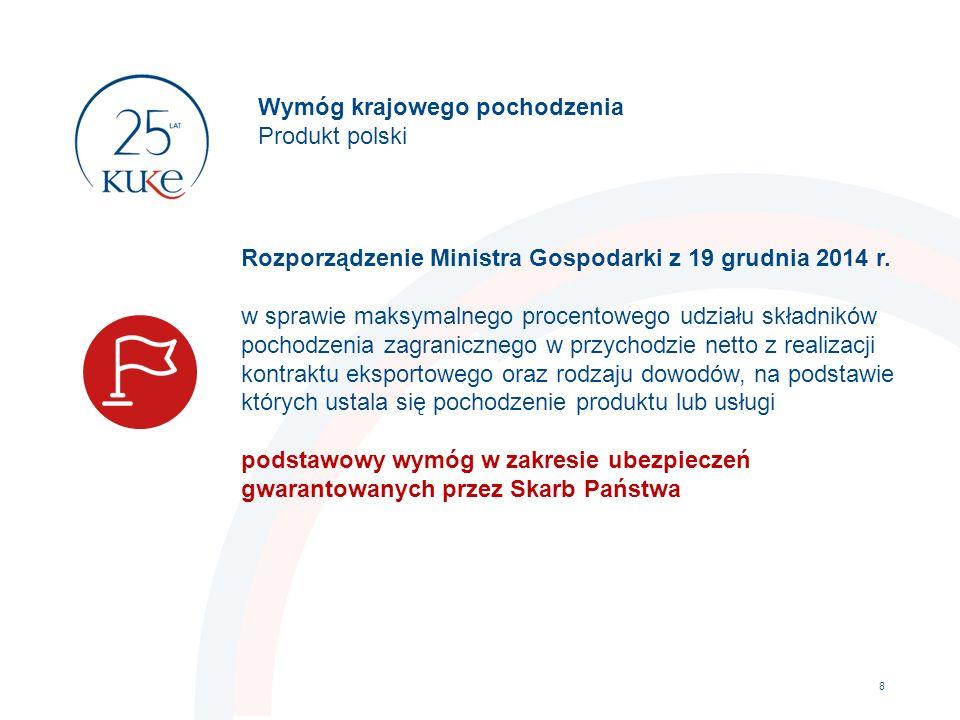 Wymóg krajowego pochodzenia Produkt polski 8 Rozporządzenie Ministra Gospodarki z 19 grudnia 2014 r. w sprawie maksymalnego procentowego udziału skład