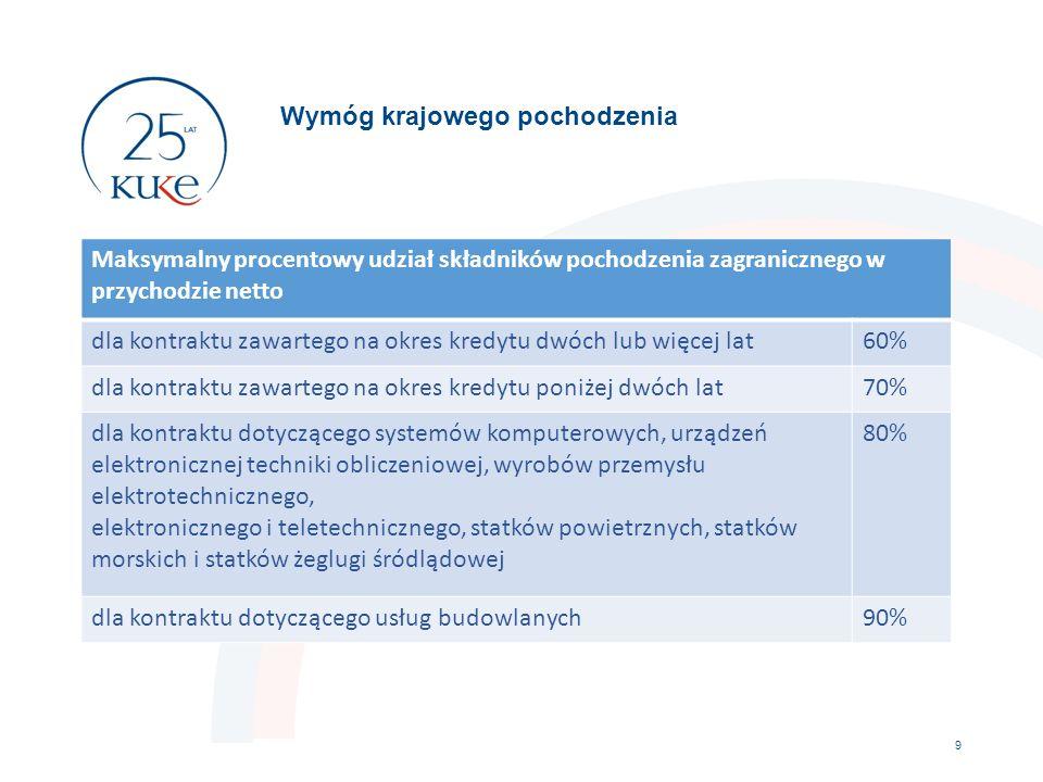 Wymóg krajowego pochodzenia 9 Maksymalny procentowy udział składników pochodzenia zagranicznego w przychodzie netto dla kontraktu zawartego na okres k