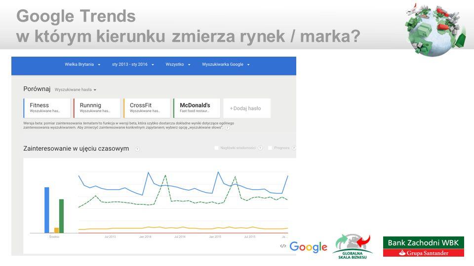 Google Trends w którym kierunku zmierza rynek / marka?