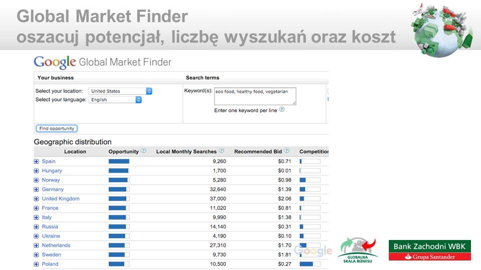 Global Market Finder oszacuj potencjał, liczbę wyszukań oraz koszt