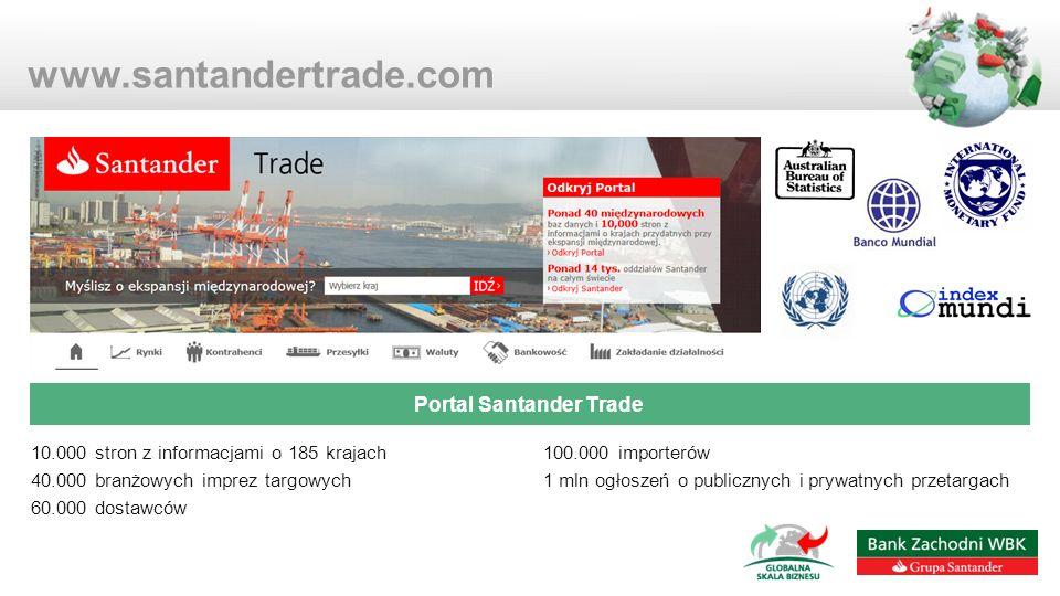 Portal Santander Trade www.santandertrade.com 10.000 stron z informacjami o 185 krajach 40.000 branżowych imprez targowych 60.000 dostawców 100.000 importerów 1 mln ogłoszeń o publicznych i prywatnych przetargach