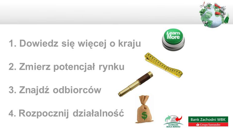 Odbiorcy konkretnych produktów