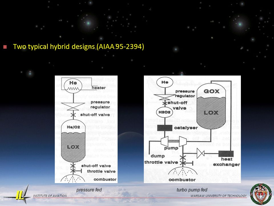 Two typical hybrid designs (AIAA 95-2394) pressure fedturbo pump fed n Two typical hybrid designs (AIAA 95-2394)