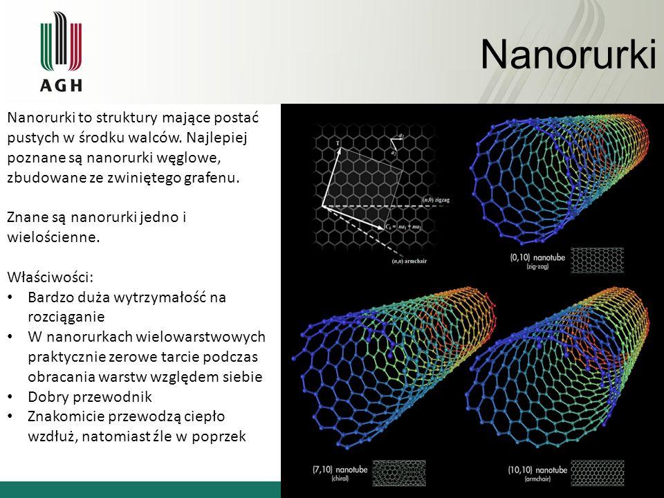 Nanorurki Nanorurki to struktury mające postać pustych w środku walców. Najlepiej poznane są nanorurki węglowe, zbudowane ze zwiniętego grafenu. Znane