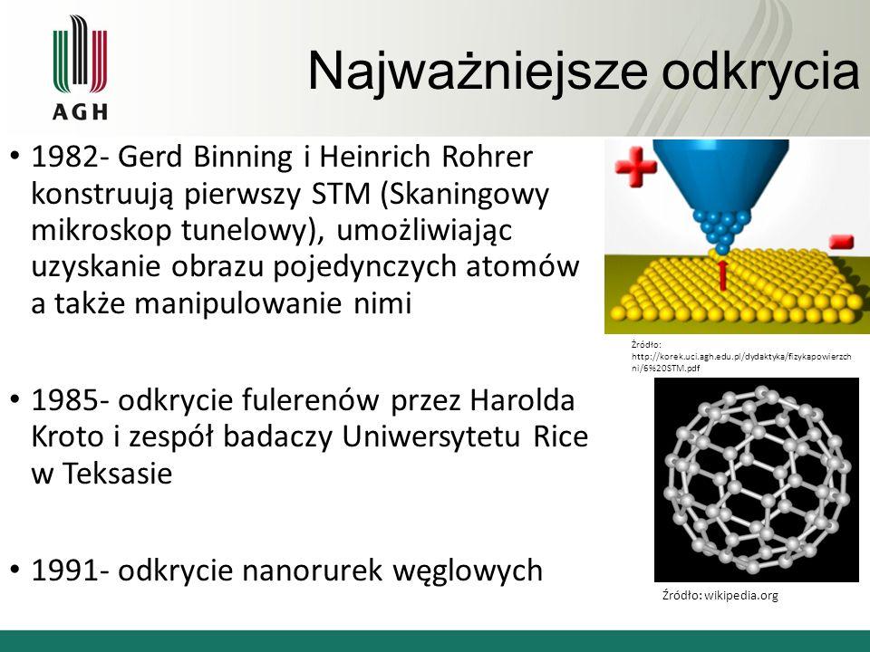 Najważniejsze odkrycia 1982- Gerd Binning i Heinrich Rohrer konstruują pierwszy STM (Skaningowy mikroskop tunelowy), umożliwiając uzyskanie obrazu pojedynczych atomów a także manipulowanie nimi 1985- odkrycie fulerenów przez Harolda Kroto i zespół badaczy Uniwersytetu Rice w Teksasie 1991- odkrycie nanorurek węglowych Żródło: http://korek.uci.agh.edu.pl/dydaktyka/fizykapowierzch ni/6%20STM.pdf Źródło: wikipedia.org