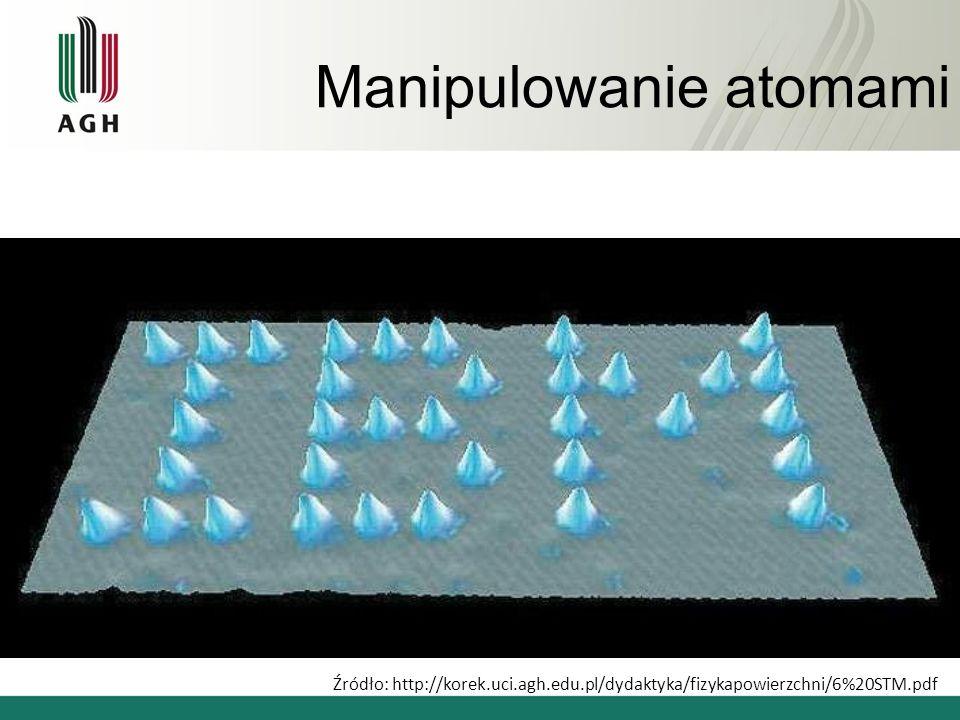 Manipulowanie atomami Źródło: http://korek.uci.agh.edu.pl/dydaktyka/fizykapowierzchni/6%20STM.pdf