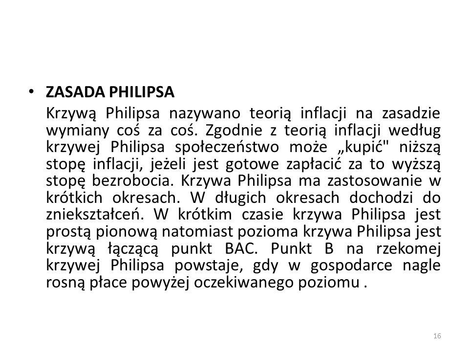 ZASADA PHILIPSA Krzywą Philipsa nazywano teorią inflacji na zasadzie wymiany coś za coś. Zgodnie z teorią inflacji według krzywej Philipsa społeczeńst