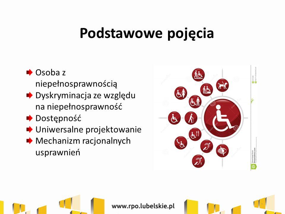 Podstawowe pojęcia Osoba z niepełnosprawnością Dyskryminacja ze względu na niepełnosprawność Dostępność Uniwersalne projektowanie Mechanizm racjonalnych usprawnień 5