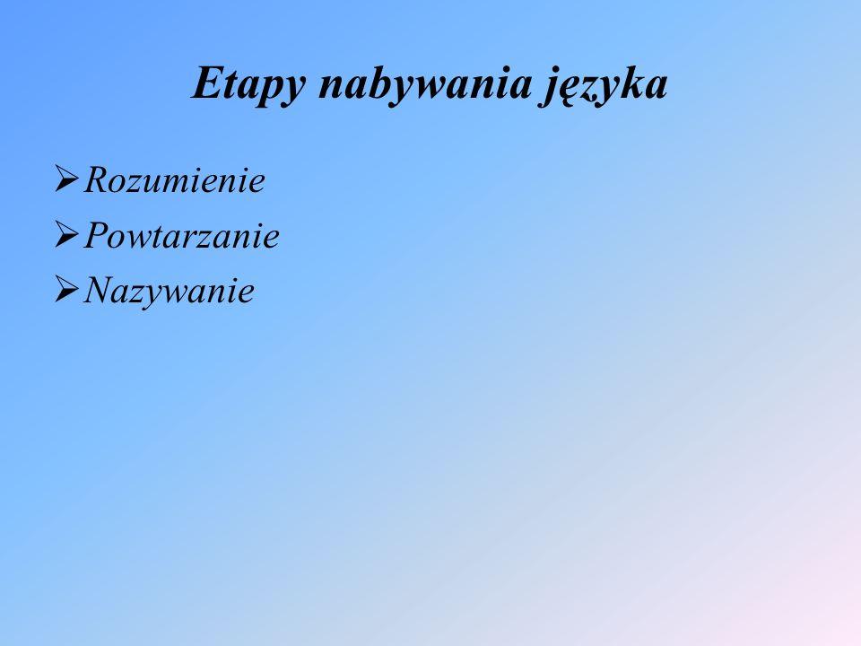 Biologiczny aspekt języka  Fonacja  Artykulacja  Prozodia mowy