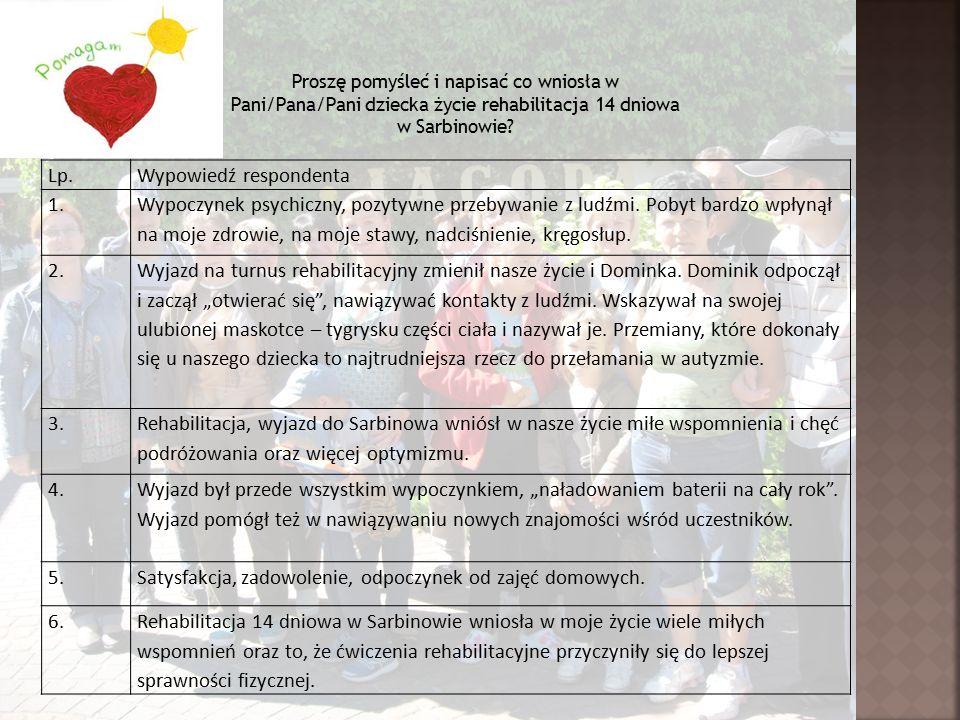 Proszę pomyśleć i napisać co wniosła w Pani/Pana/Pani dziecka życie rehabilitacja 14 dniowa w Sarbinowie.