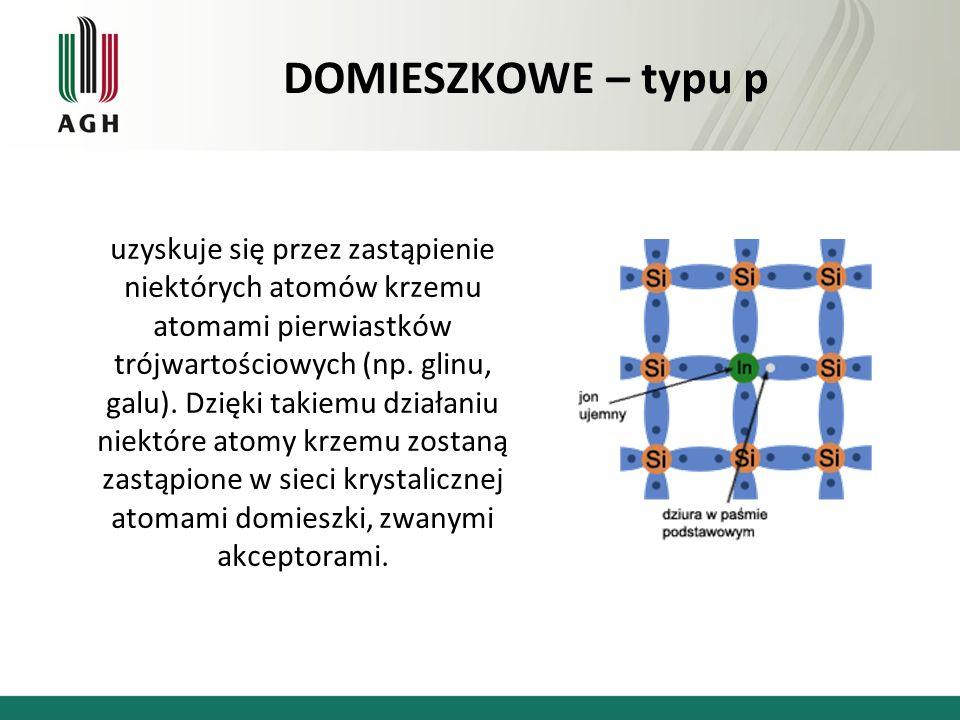 DOMIESZKOWE – typu p uzyskuje się przez zastąpienie niektórych atomów krzemu atomami pierwiastków trójwartościowych (np.
