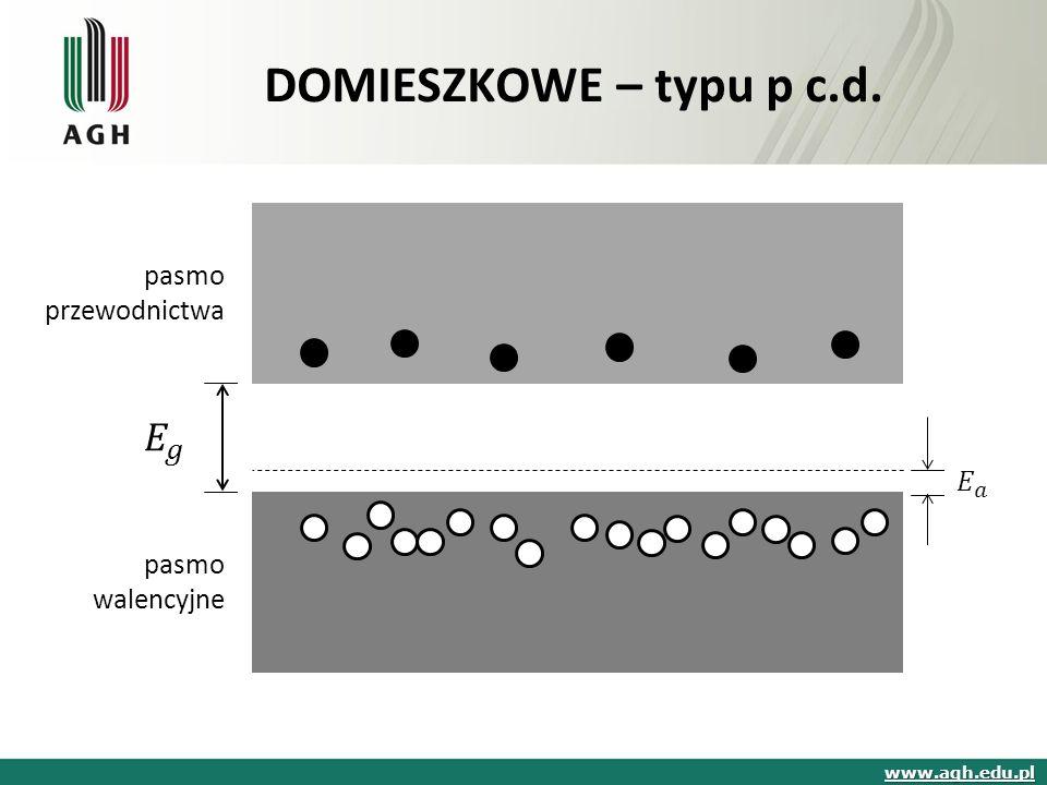 pasmo przewodnictwa pasmo walencyjne DOMIESZKOWE – typu p c.d. www.agh.edu.pl