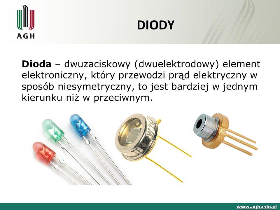 DIODY Dioda – dwuzaciskowy (dwuelektrodowy) element elektroniczny, który przewodzi prąd elektryczny w sposób niesymetryczny, to jest bardziej w jednym kierunku niż w przeciwnym.