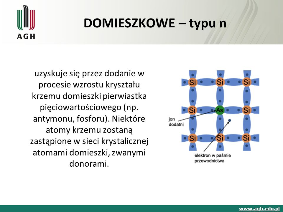 www.agh.edu.pl DOMIESZKOWE – typu n uzyskuje się przez dodanie w procesie wzrostu kryształu krzemu domieszki pierwiastka pięciowartościowego (np.