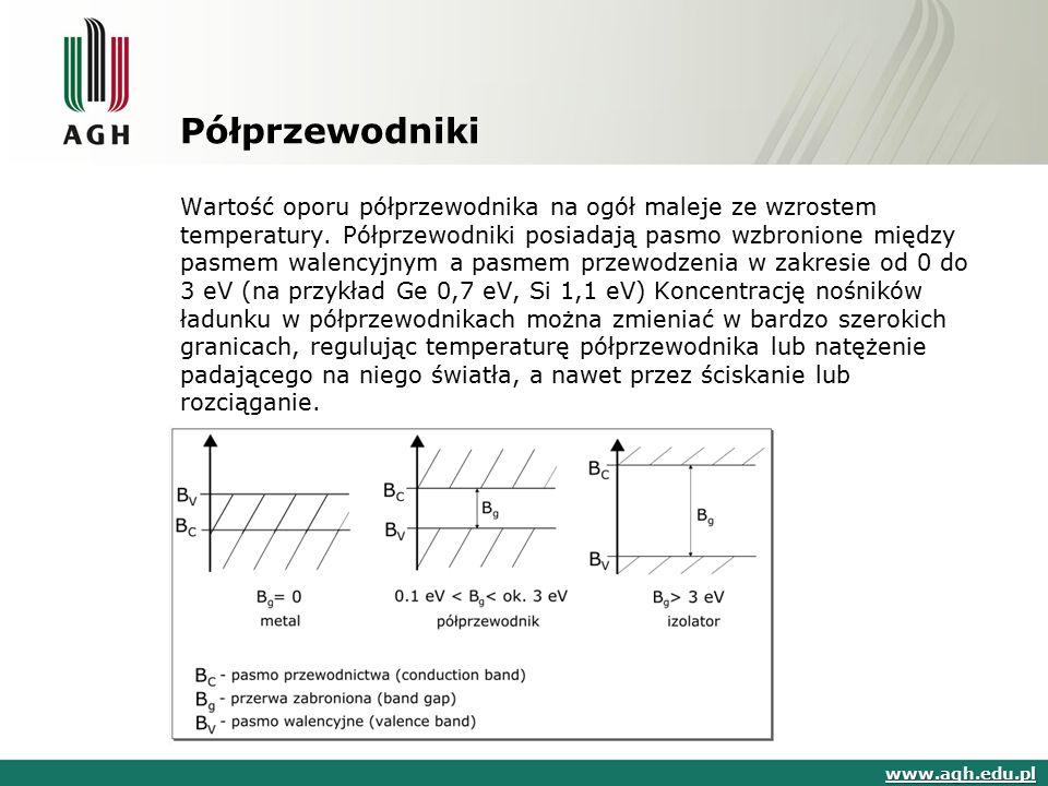 Półprzewodniki Wartość oporu półprzewodnika na ogół maleje ze wzrostem temperatury. Półprzewodniki posiadają pasmo wzbronione między pasmem walencyjny