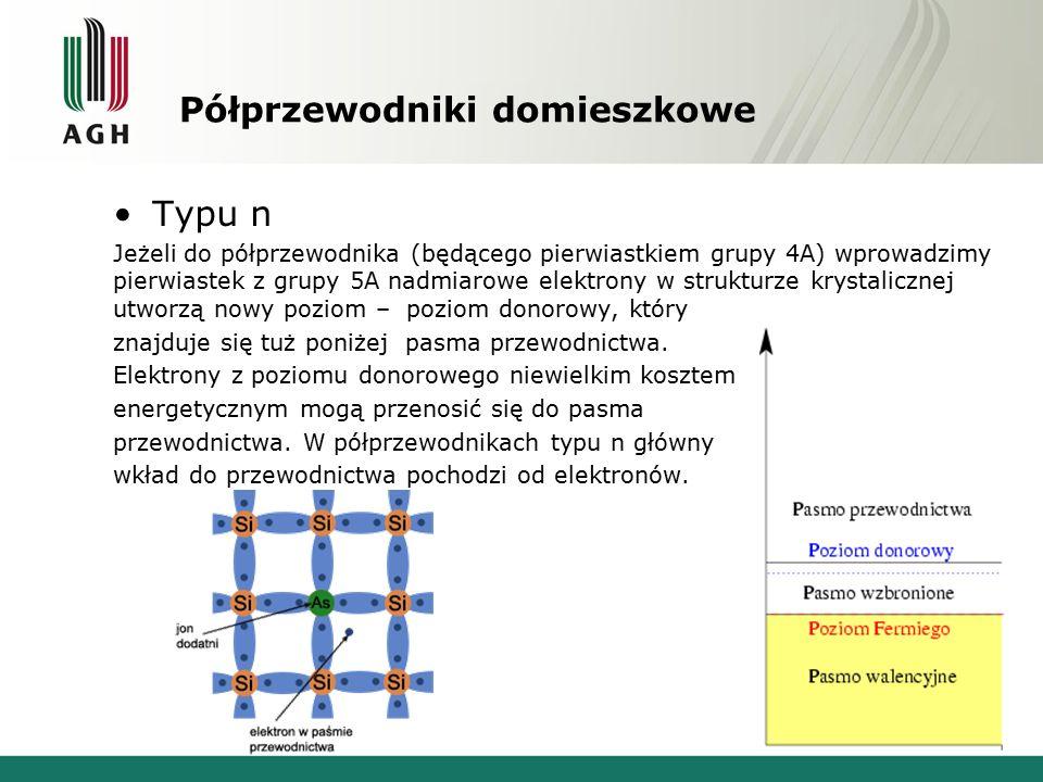 Półprzewodniki domieszkowe Typu n Jeżeli do półprzewodnika (będącego pierwiastkiem grupy 4A) wprowadzimy pierwiastek z grupy 5A nadmiarowe elektrony w