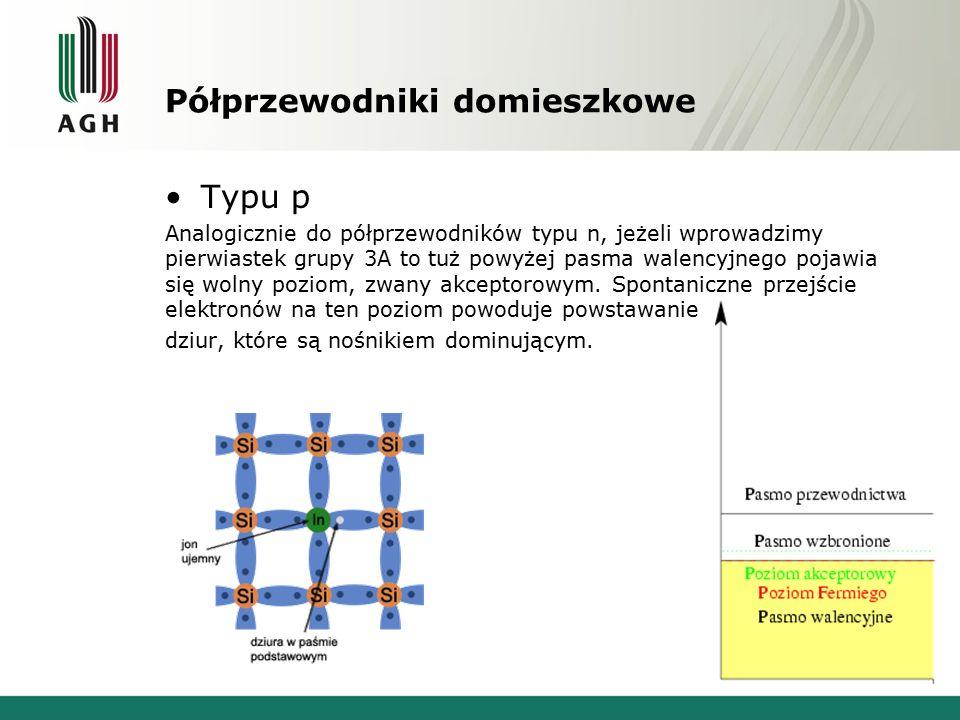 Półprzewodniki domieszkowe Typu p Analogicznie do półprzewodników typu n, jeżeli wprowadzimy pierwiastek grupy 3A to tuż powyżej pasma walencyjnego po