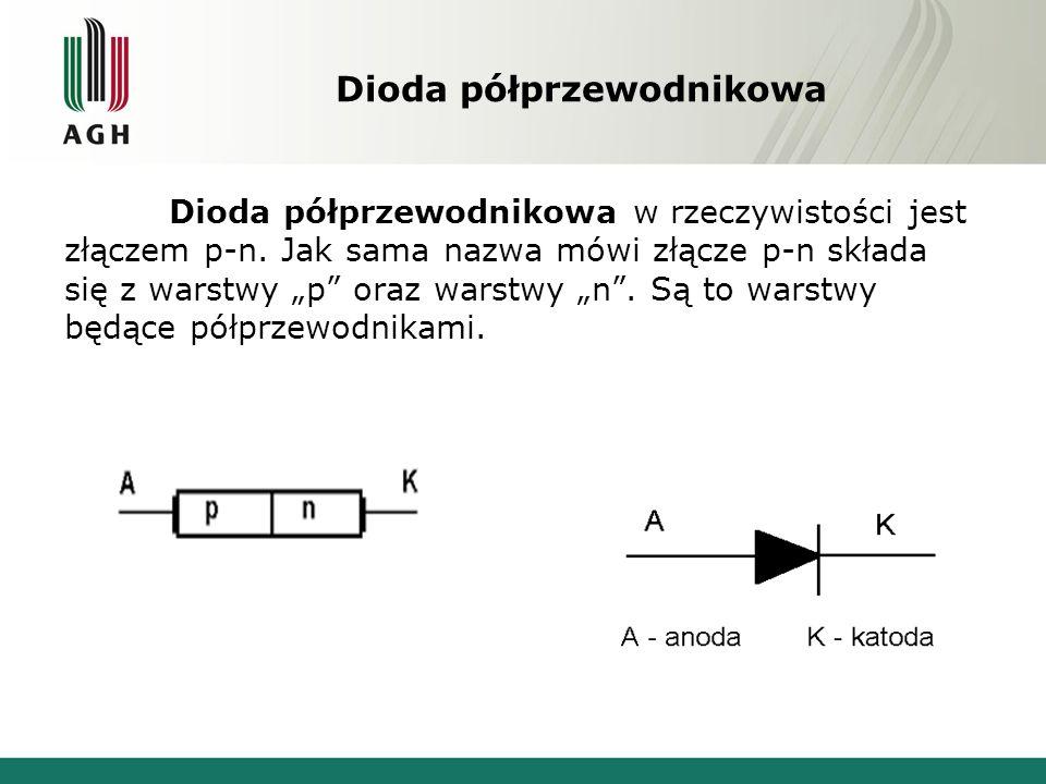 """Dioda półprzewodnikowa Dioda półprzewodnikowa w rzeczywistości jest złączem p-n. Jak sama nazwa mówi złącze p-n składa się z warstwy """"p"""" oraz warstwy"""