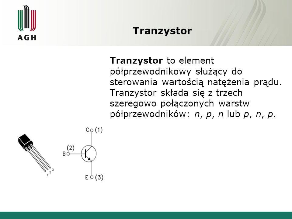 Tranzystor Tranzystor to element półprzewodnikowy służący do sterowania wartością natężenia prądu. Tranzystor składa się z trzech szeregowo połączonyc