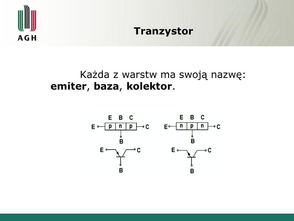 Tranzystor Każda z warstw ma swoją nazwę: emiter, baza, kolektor.