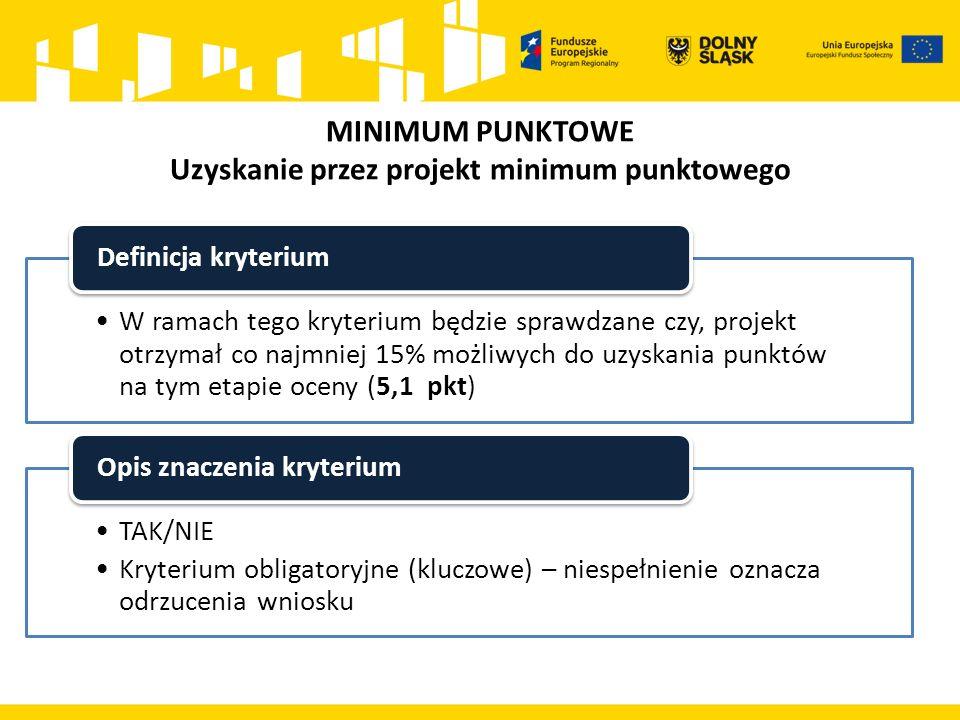 MINIMUM PUNKTOWE Uzyskanie przez projekt minimum punktowego W ramach tego kryterium będzie sprawdzane czy, projekt otrzymał co najmniej 15% możliwych do uzyskania punktów na tym etapie oceny (5,1 pkt) Definicja kryterium TAK/NIE Kryterium obligatoryjne (kluczowe) – niespełnienie oznacza odrzucenia wniosku Opis znaczenia kryterium