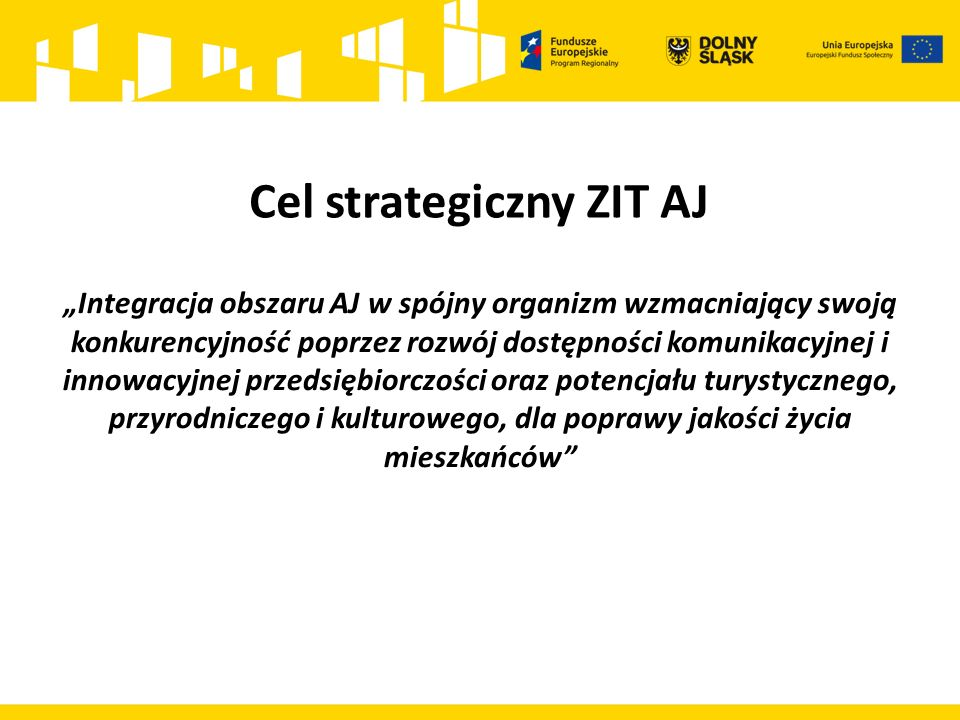 """Cel strategiczny ZIT AJ """"Integracja obszaru AJ w spójny organizm wzmacniający swoją konkurencyjność poprzez rozwój dostępności komunikacyjnej i innowa"""