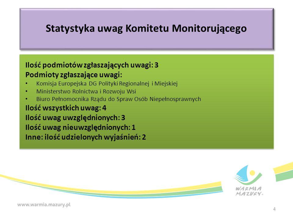 Kryteria merytoryczne (premiujące) Obszar strategicznej interwencji.