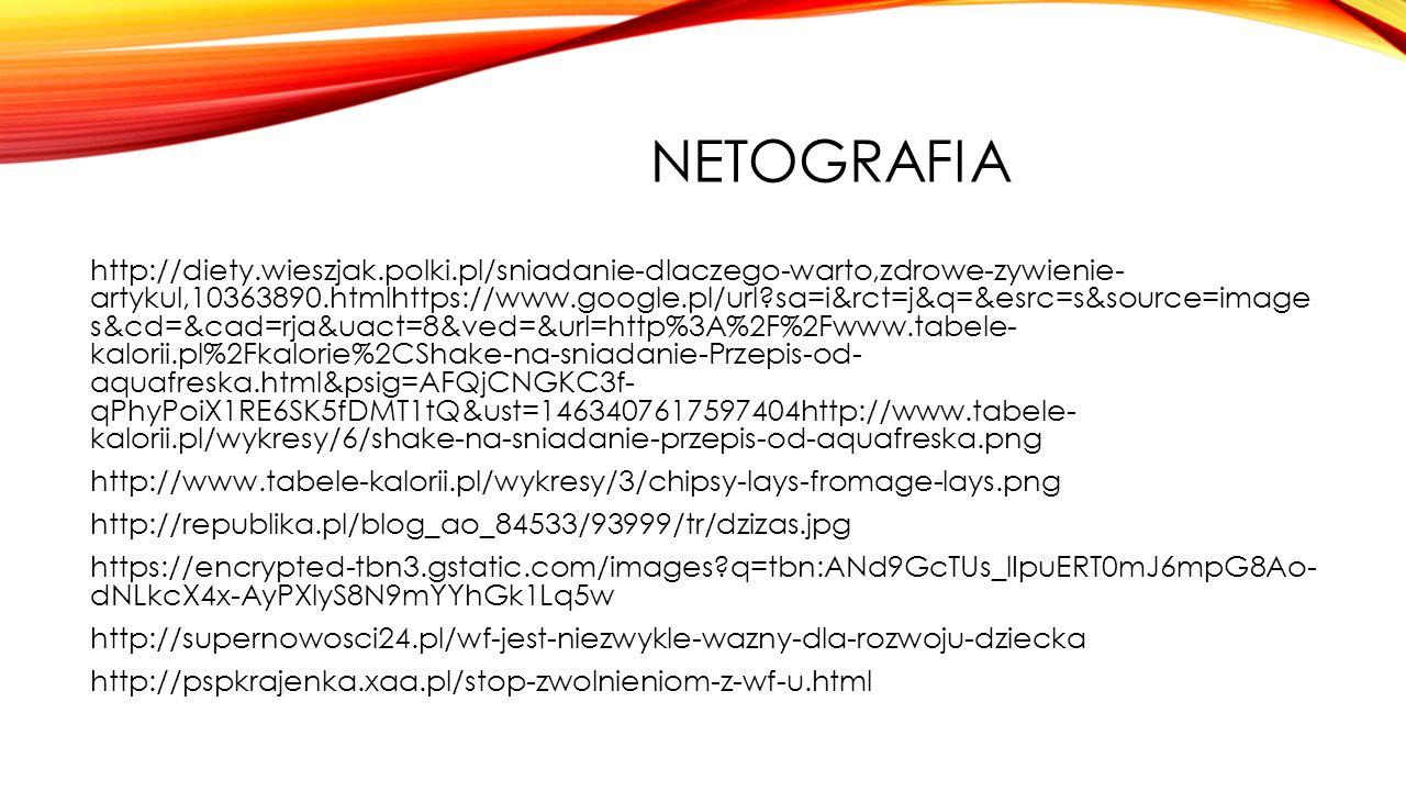 NETOGRAFIA http://diety.wieszjak.polki.pl/sniadanie-dlaczego-warto,zdrowe-zywienie- artykul,10363890.htmlhttps://www.google.pl/url?sa=i&rct=j&q=&esrc=s&source=image s&cd=&cad=rja&uact=8&ved=&url=http%3A%2F%2Fwww.tabele- kalorii.pl%2Fkalorie%2CShake-na-sniadanie-Przepis-od- aquafreska.html&psig=AFQjCNGKC3f- qPhyPoiX1RE6SK5fDMT1tQ&ust=1463407617597404http://www.tabele- kalorii.pl/wykresy/6/shake-na-sniadanie-przepis-od-aquafreska.png http://www.tabele-kalorii.pl/wykresy/3/chipsy-lays-fromage-lays.png http://republika.pl/blog_ao_84533/93999/tr/dzizas.jpg https://encrypted-tbn3.gstatic.com/images?q=tbn:ANd9GcTUs_lIpuERT0mJ6mpG8Ao- dNLkcX4x-AyPXlyS8N9mYYhGk1Lq5w http://supernowosci24.pl/wf-jest-niezwykle-wazny-dla-rozwoju-dziecka http://pspkrajenka.xaa.pl/stop-zwolnieniom-z-wf-u.html