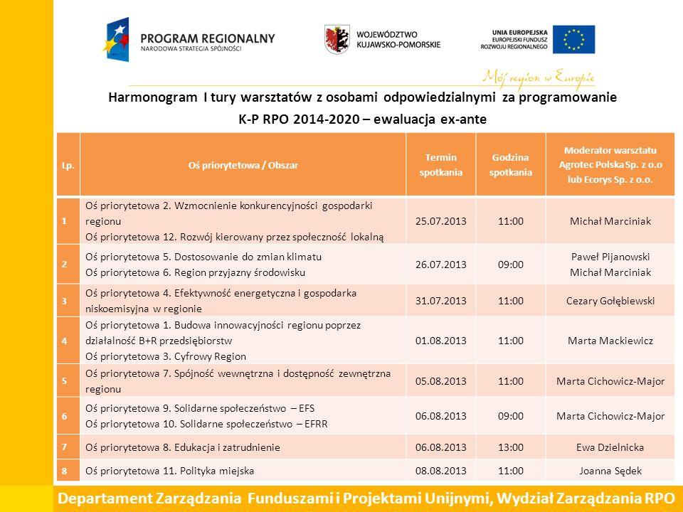 Departament Zarządzania Funduszami i Projektami Unijnymi, Wydział Zarządzania RPO Harmonogram I tury warsztatów z osobami odpowiedzialnymi za programo