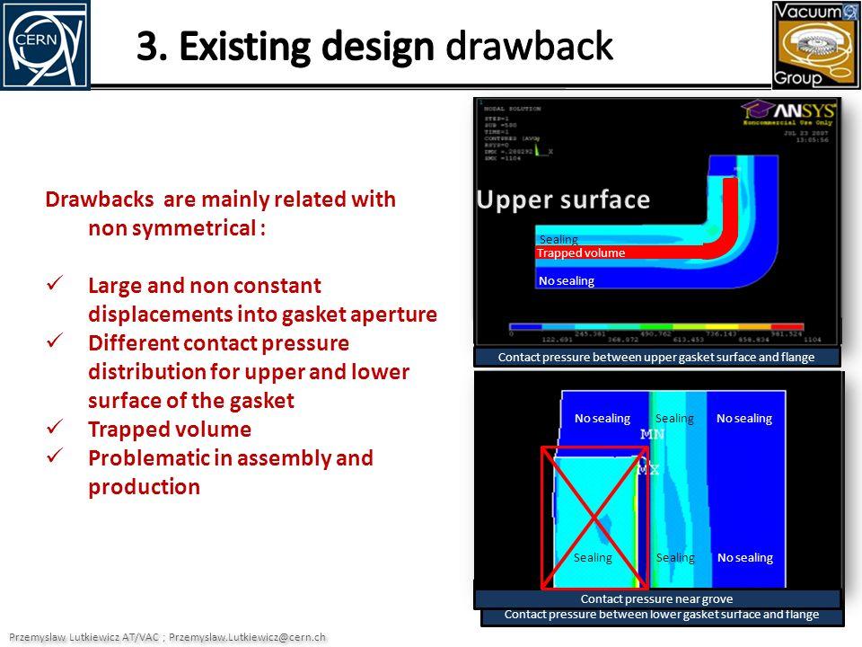 Symmetry Assembled joint Przemyslaw Lutkiewicz AT/VAC gasket flange New CLIC design concept